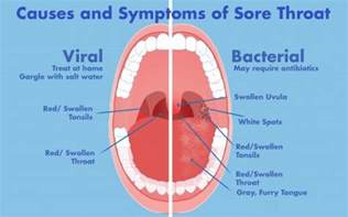 can green juice cure throat nodules picture 4