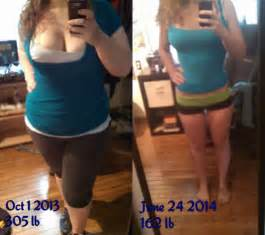 losing inches weight loss picture 1
