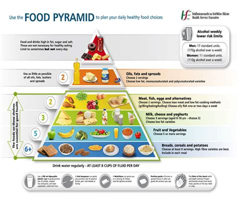 food guides for diabetics picture 11