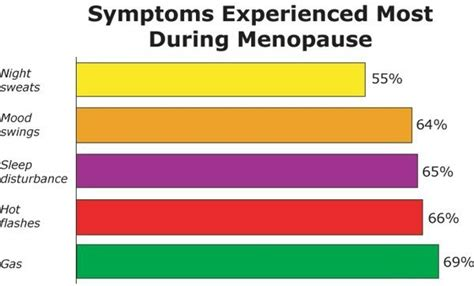 and aging menopause picture 10