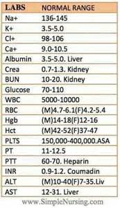 lab values for low testosterone picture 1