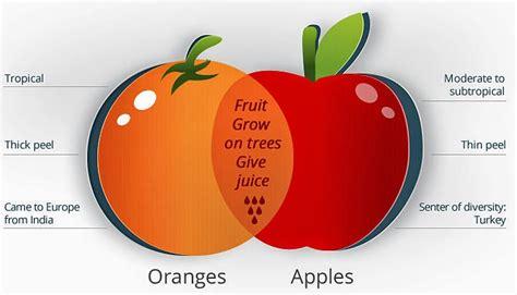 compare picture 9
