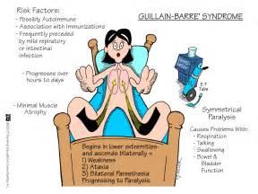 flu symptoms hyperthyroid picture 7