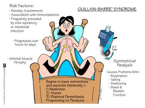 symptoms of acute liver failure in s picture 6