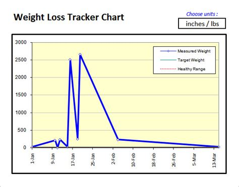 weight loss thermometer chart template picture 14