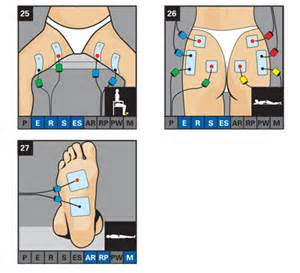 milking penis with a tens unit picture 3