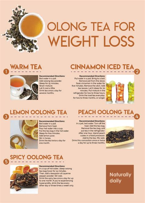 oolong for weight loss picture 2