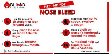 bleeding lip first aid picture 11