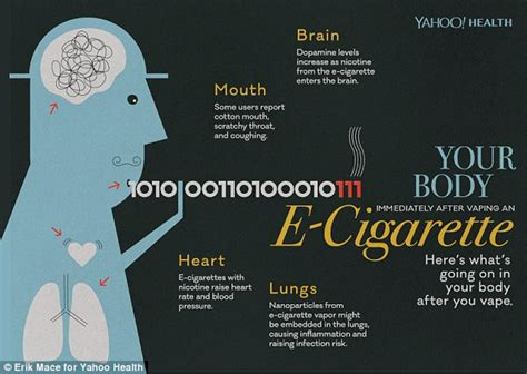 what affect does smoking have on healing after picture 19