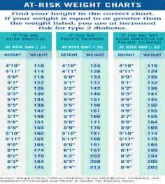 la weight loss resart program cost picture 8