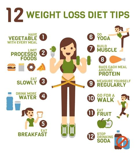 strategies for weight loss picture 5