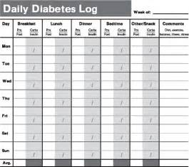 food diary diabetic exchange picture 3