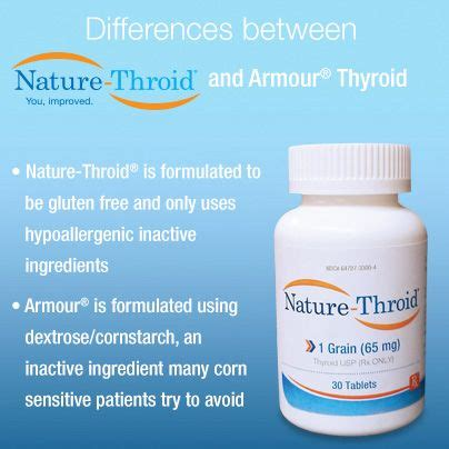 difference in armour thyroid and nature throid picture 7