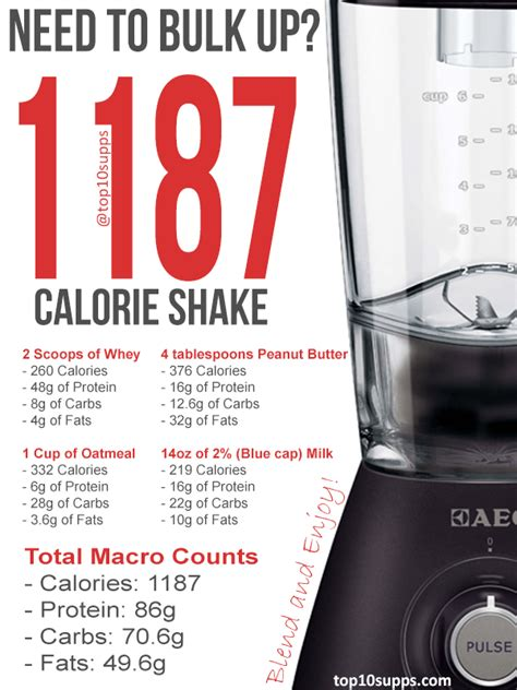 weight gain shake picture 1
