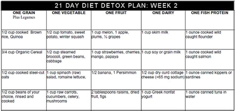 a perfect diet plan for me picture 3
