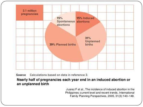 abortion medicine in quiapo, manila picture 17