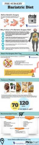 bariatric diet cookbooks picture 1
