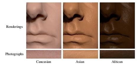different skin colors picture 3
