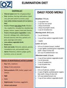 allergy elimination diet picture 2
