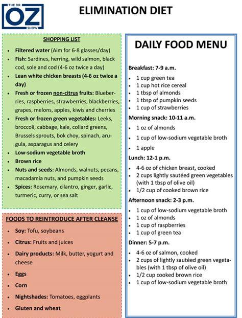 allergy elimination diet picture 2