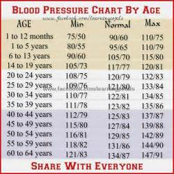 natureal vitiamins for blood pressure and aging picture 6