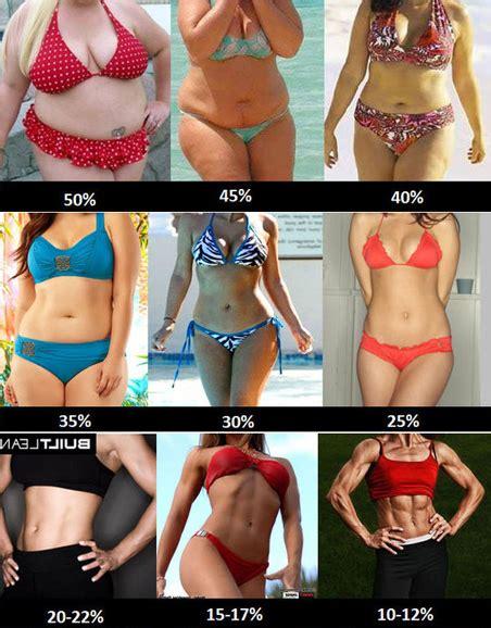 18 percent body fat woman cellulite picture 10