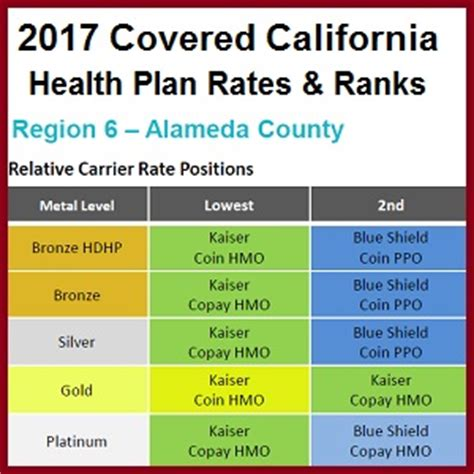 anthem a health insurance plan picture 13
