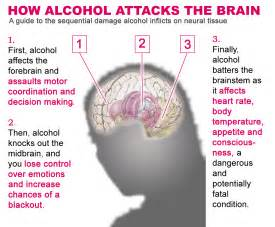 Why does alcohol intake effect blood pressure picture 2
