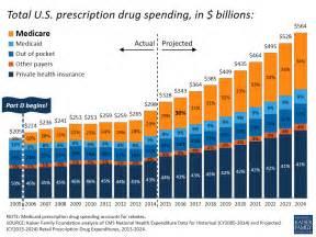 schnuck's 2017 4 dollar prescription picture 18