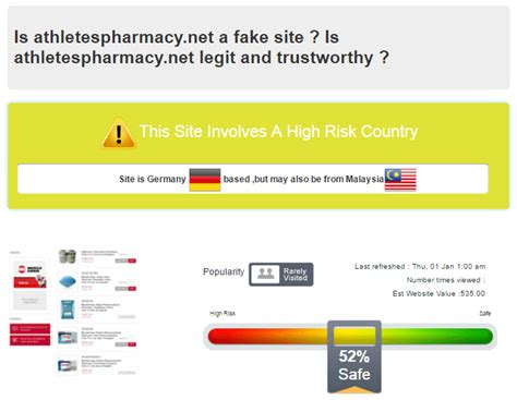 athletes pharmacy real or scam picture 5