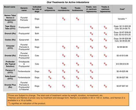 intestinal medications picture 6
