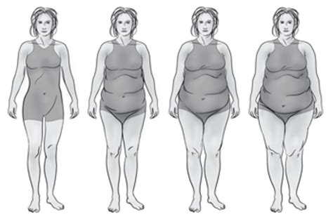 thyroid problems and weight gain picture 7