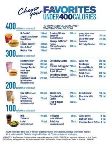 1500 calorie diet benefits picture 13
