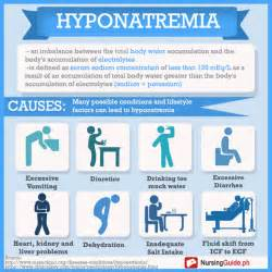 hyponatremia resulting in muscle weakness and functional impairment picture 2
