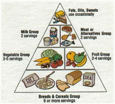 atroiza can make u gain weight picture 14
