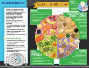 diabetic diet teaching picture 6