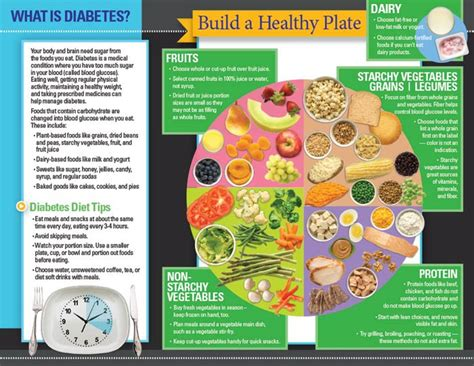 diabetic diet teaching picture 5