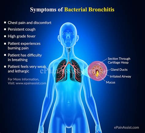 bacterial symptoms picture 3