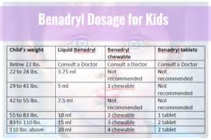 dosage for oxyhives in toddler picture 10