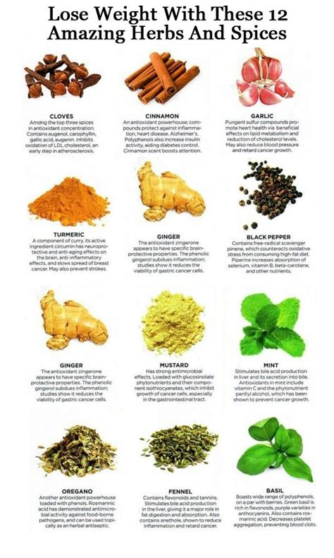 best herbs for weight loss picture 5