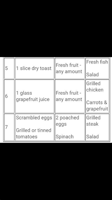 chemical breakdown diet picture 11