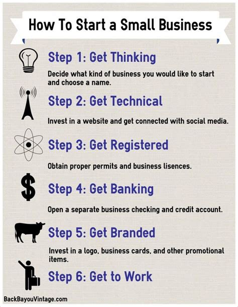 how to start a gold h business picture 1