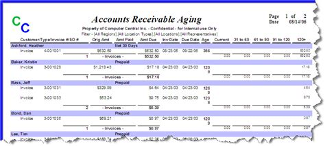 accounts payable aging report excel picture 2