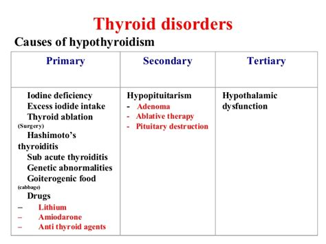 thyroid disease hair loss picture 6