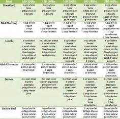 diet plans for hypoglycemics picture 5