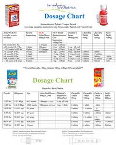 dosage picture 5