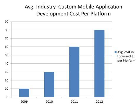 olaplex cost per application picture 7