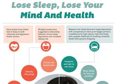 changes in sleep psychological picture 2