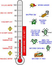 microbial growth occurred only at the temperatures picture 5