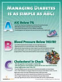 diabetic diet teaching picture 9